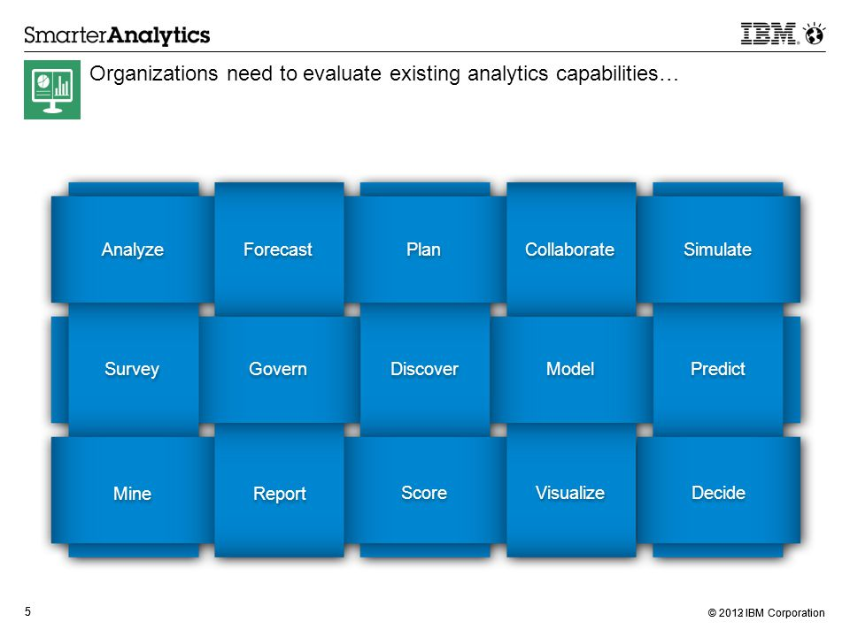 © 2012 IBM Corporation 6 Full breadth of BI for every decision-maker Query, reporting, analysis, scorecards and dashboards Delivered where, when and how needed Revolutionary way to work with BI Unified workspace with built-in collaboration View of all time horizons: past, present & future Progressive Interaction from viewing to exploration to more advanced analysis Free to answer critical business questions Answer how am I doing , why , and what should I be doing? Ensure organization-wide insight and alignment