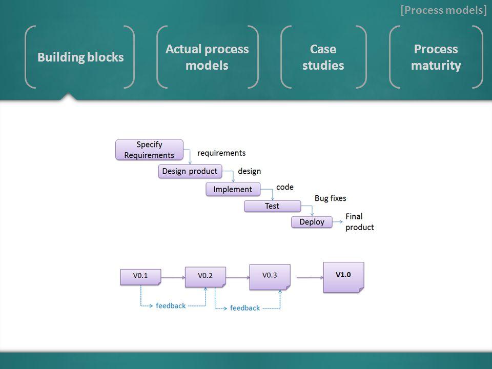 [Process models] Actual process models Case studies Process maturity Building blocks