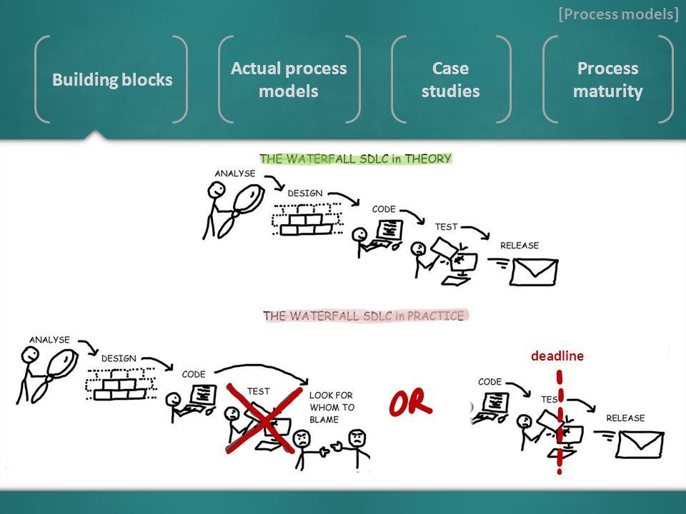 [Process models] Actual process models Case studies Process maturity Building blocks deadline