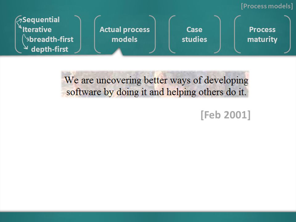 [Process models] Actual process models Case studies Process maturity Sequential Iterative breadth-first depth-first [Feb 2001]