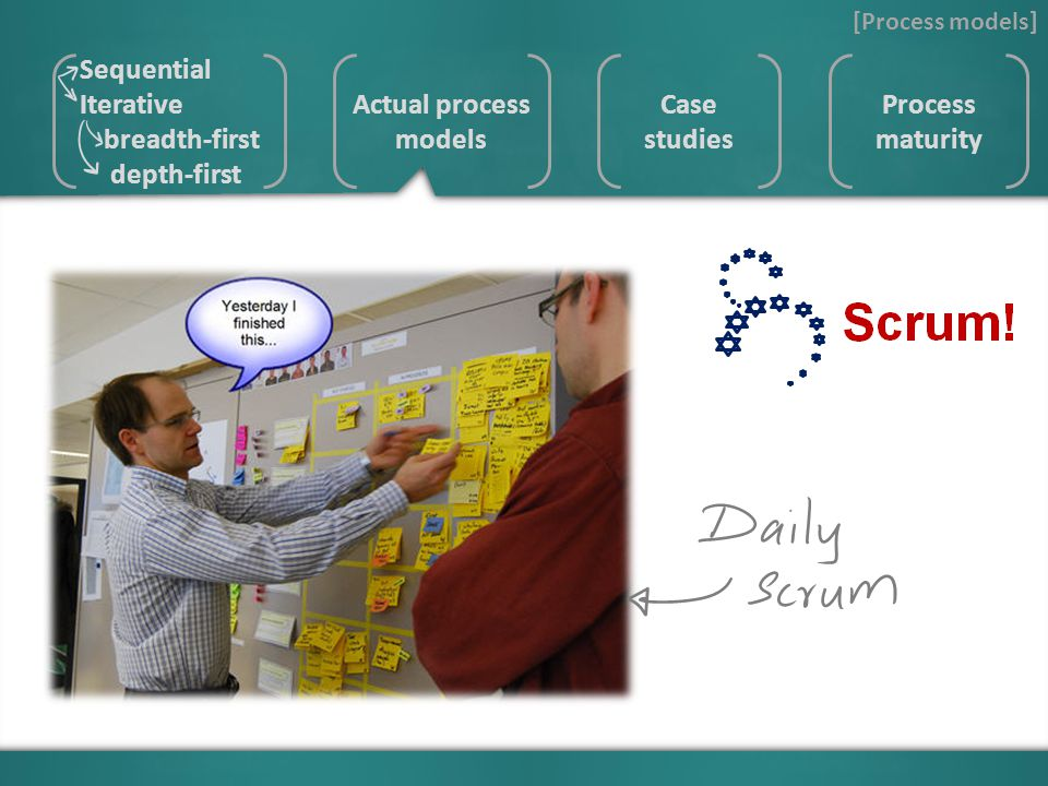 [Process models] Actual process models Case studies Process maturity Sequential Iterative breadth-first depth-first
