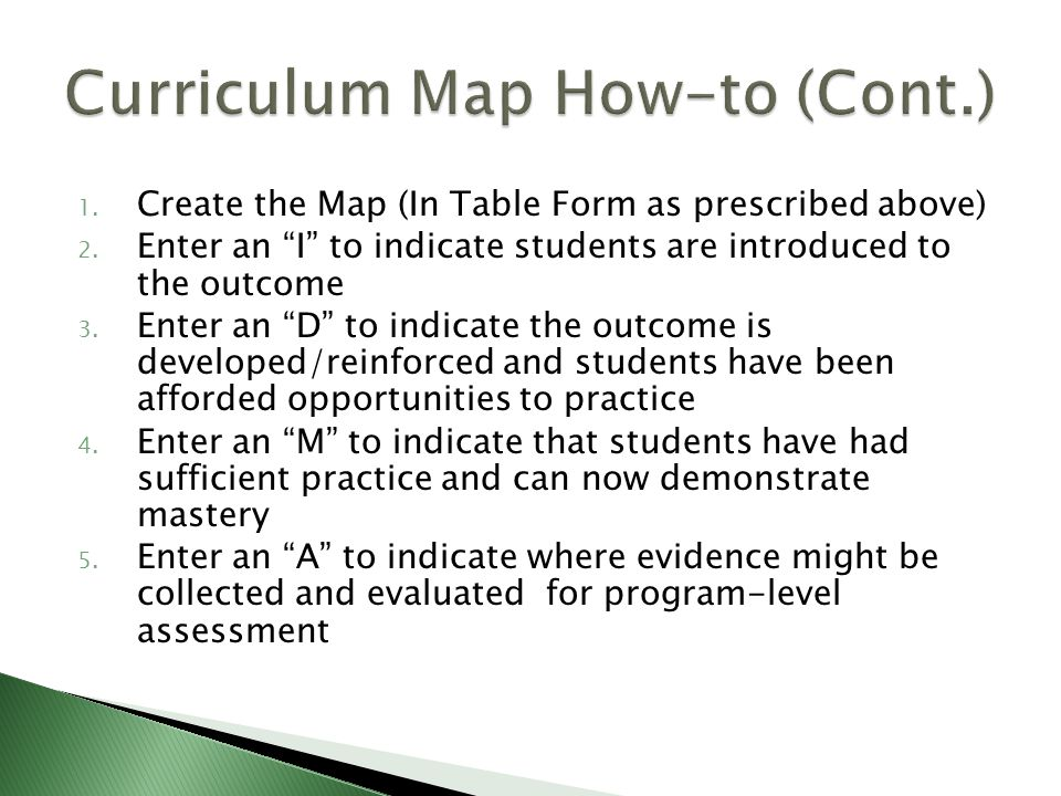 1. Create the Map (In Table Form as prescribed above) 2.