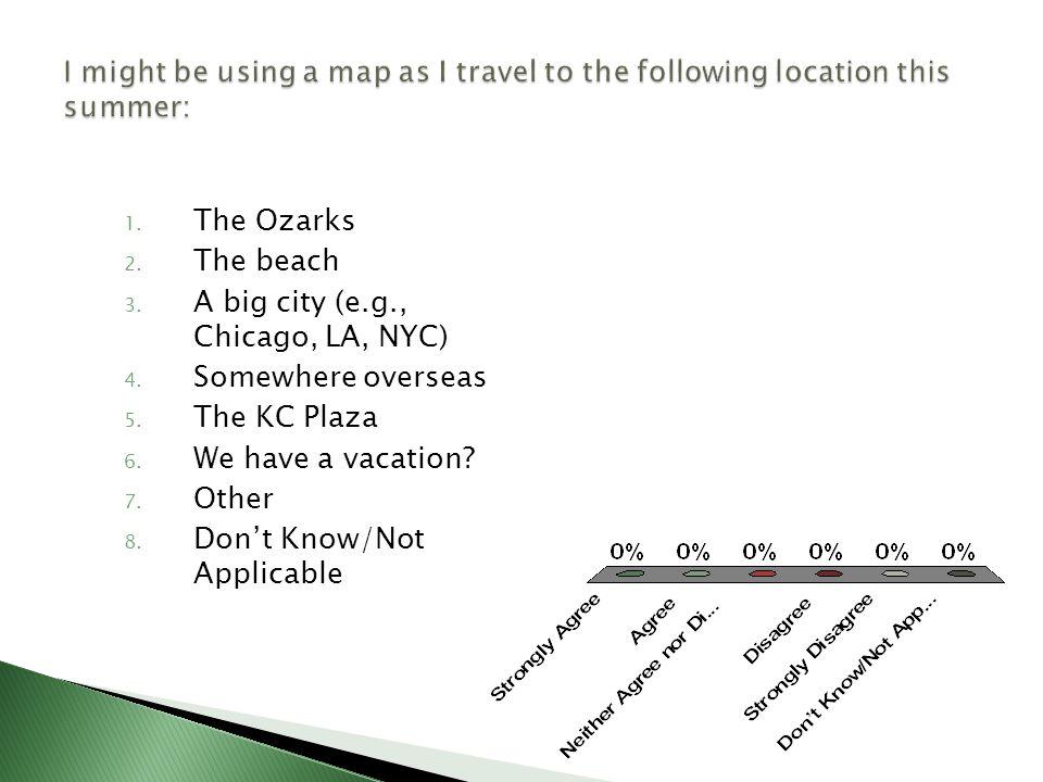 1. The Ozarks 2. The beach 3. A big city (e.g., Chicago, LA, NYC) 4.