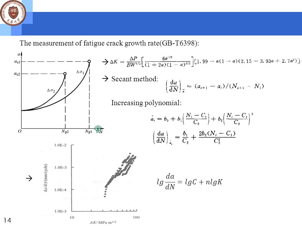14 The measurement of fatigue crack growth rate(GB-T6398):   Secant method: Increasing polynomial: 