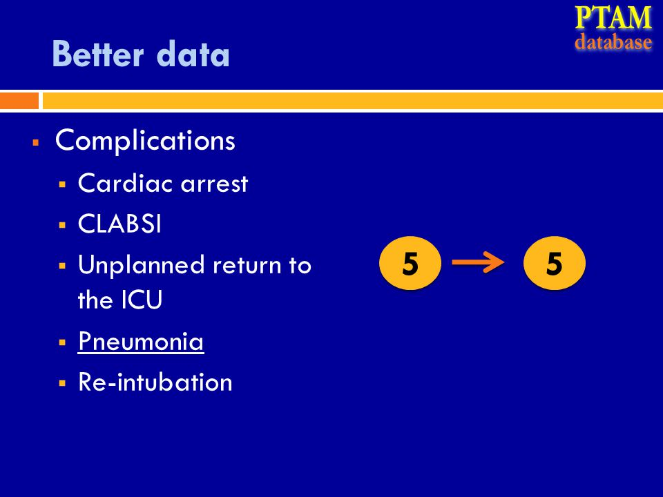 Better data  Complications  Cardiac arrest  CLABSI  Unplanned return to the ICU  Pneumonia  Re-intubation 5 5 5 5