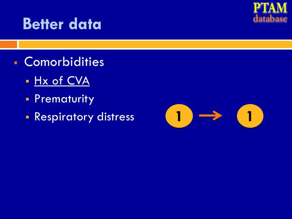Better data  Comorbidities  Hx of CVA  Prematurity  Respiratory distress 1 1 1 1