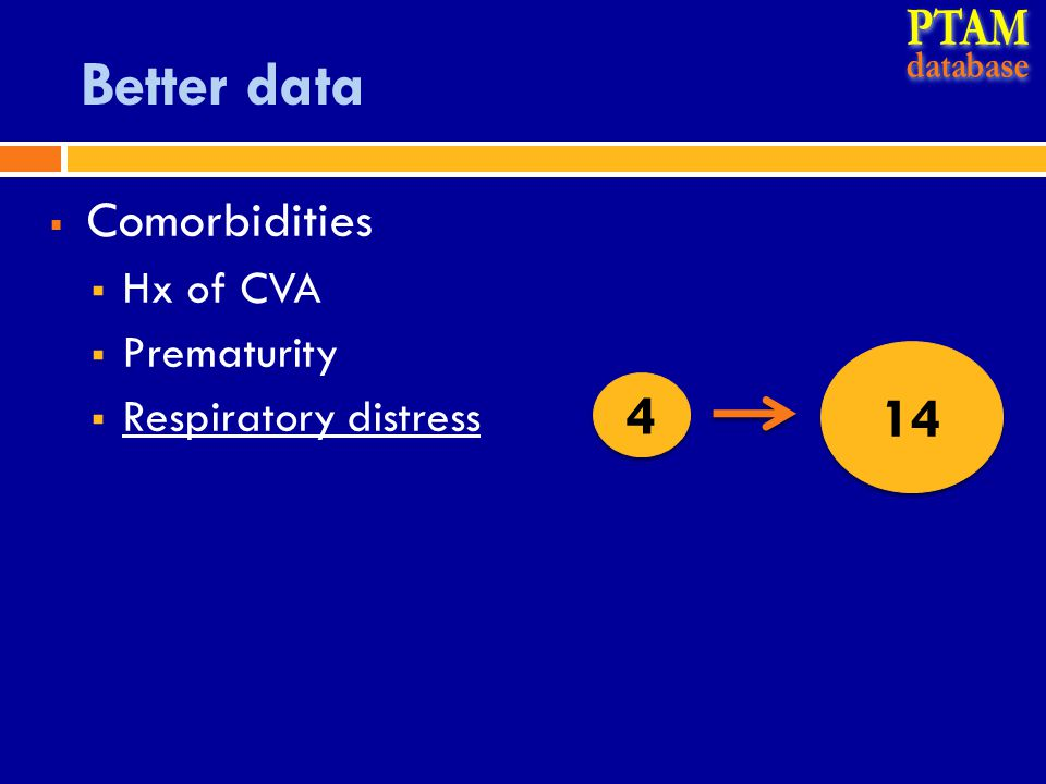 Better data  Comorbidities  Hx of CVA  Prematurity  Respiratory distress 4 4 14