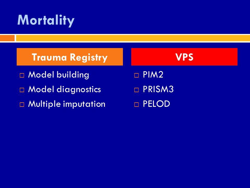 Mortality  Model building  Model diagnostics  Multiple imputation  PIM2  PRISM3  PELOD Trauma RegistryVPS