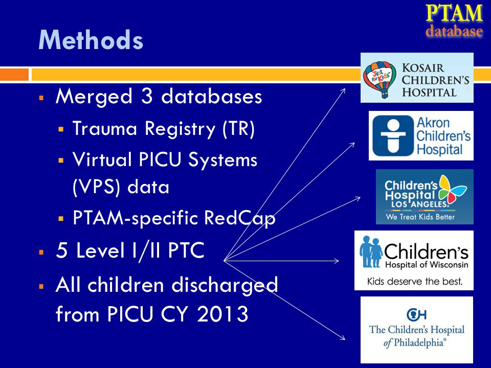 Process PTAM Trauma Registry (local export) VPS (central export) Additional data elements (data entry) 95.5% match