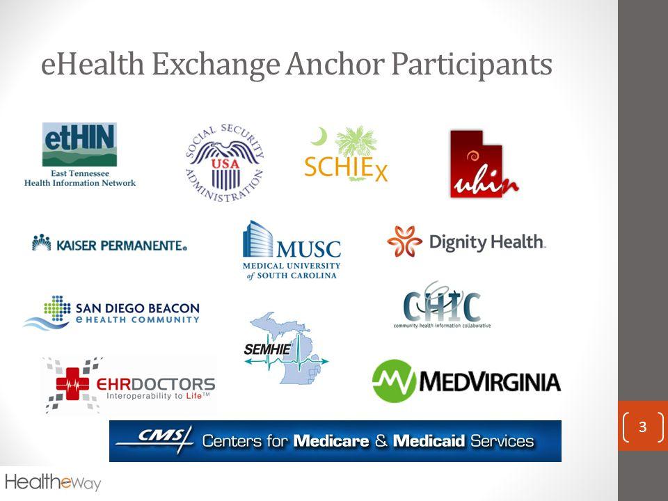 eHealth Exchange Anchor Participants 3