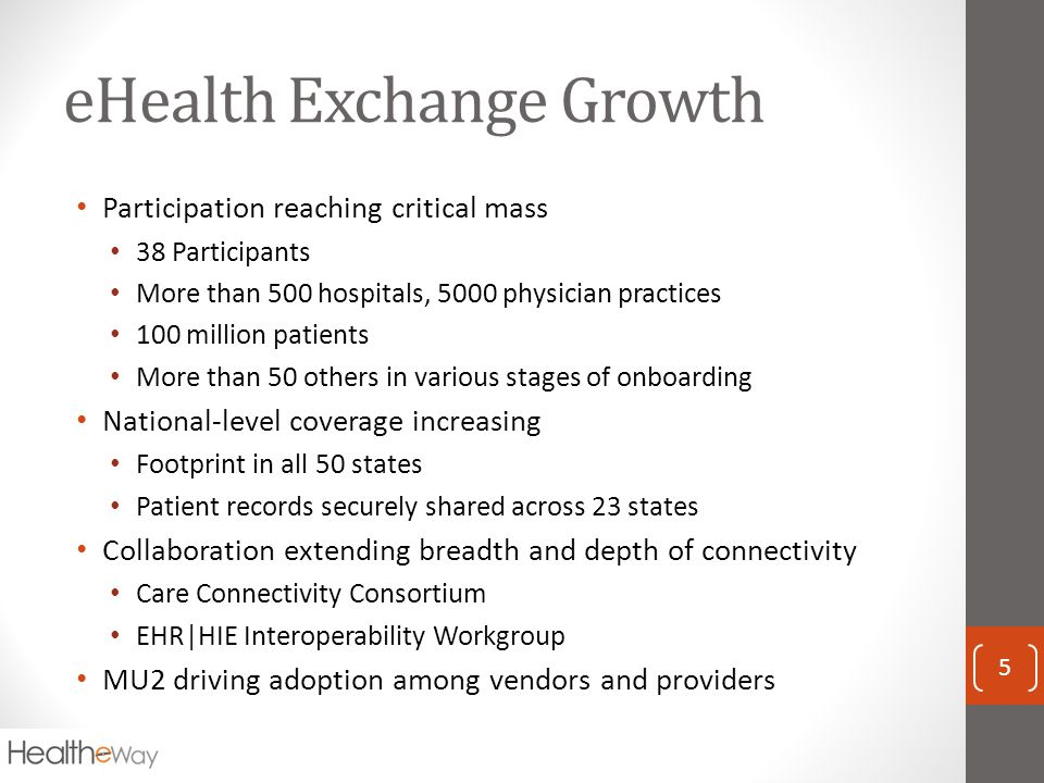 eHealth Exchange Growth Participation reaching critical mass 38 Participants More than 500 hospitals, 5000 physician practices 100 million patients More than 50 others in various stages of onboarding National-level coverage increasing Footprint in all 50 states Patient records securely shared across 23 states Collaboration extending breadth and depth of connectivity Care Connectivity Consortium EHR|HIE Interoperability Workgroup MU2 driving adoption among vendors and providers 5