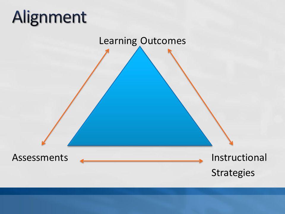Learning Outcomes AssessmentsInstructional Strategies