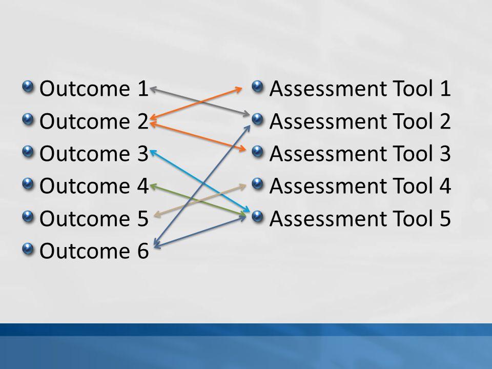 Outcome 1 Outcome 2 Outcome 3 Outcome 4 Outcome 5 Outcome 6 Assessment Tool 1 Assessment Tool 2 Assessment Tool 3 Assessment Tool 4 Assessment Tool 5