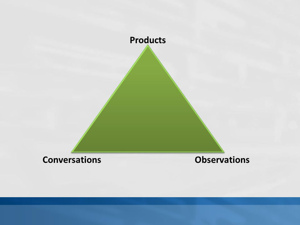 Products Conversations Observations