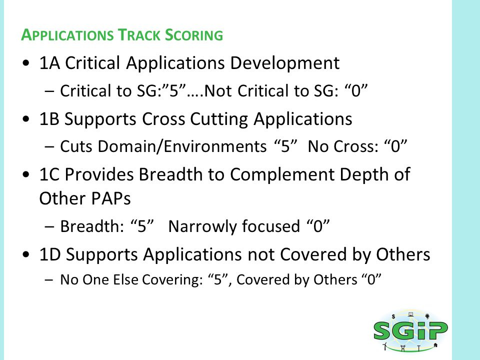 1A Critical Applications Development –Critical to SG: 5 ….Not Critical to SG: 0 1B Supports Cross Cutting Applications –Cuts Domain/Environments 5 No Cross: 0 1C Provides Breadth to Complement Depth of Other PAPs –Breadth: 5 Narrowly focused 0 1D Supports Applications not Covered by Others –No One Else Covering: 5 , Covered by Others 0 A PPLICATIONS T RACK S CORING