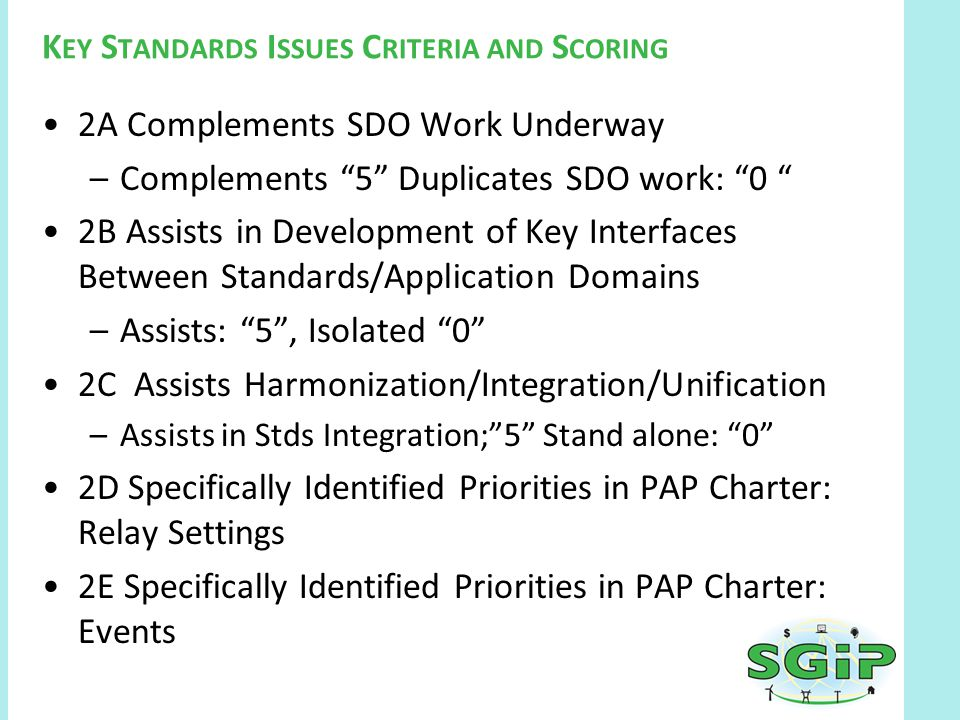 """2A Complements SDO Work Underway –Complements """"5"""" Duplicates SDO work: """"0 """" 2B Assists in Development of Key Interfaces Between Standards/Application"""