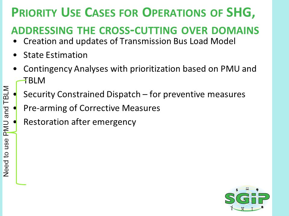 P RIORITY U SE C ASES FOR O PERATIONS OF SHG, ADDRESSING THE CROSS - CUTTING OVER DOMAINS Creation and updates of Transmission Bus Load Model State Estimation Contingency Analyses with prioritization based on PMU and TBLM Security Constrained Dispatch – for preventive measures Pre-arming of Corrective Measures Restoration after emergency Need to use PMU and TBLM