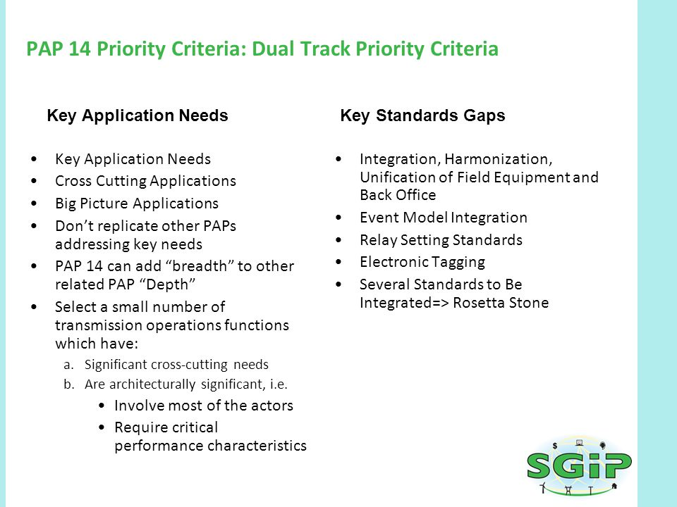 PAP 14 Priority Criteria: Dual Track Priority Criteria Key Application Needs Cross Cutting Applications Big Picture Applications Don't replicate other PAPs addressing key needs PAP 14 can add breadth to other related PAP Depth Select a small number of transmission operations functions which have: a.Significant cross-cutting needs b.Are architecturally significant, i.e.