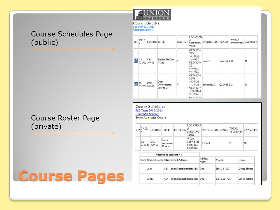 Course Pages Course Schedules Page (public) Course Roster Page (private)