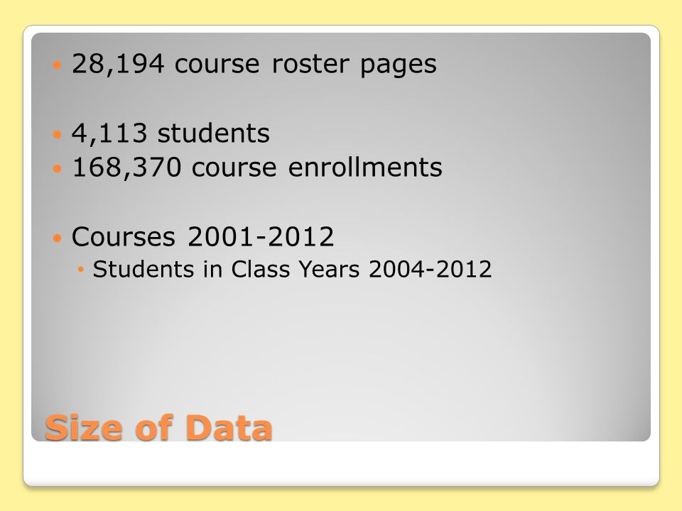Size of Data 28,194 course roster pages 4,113 students 168,370 course enrollments Courses 2001-2012 Students in Class Years 2004-2012