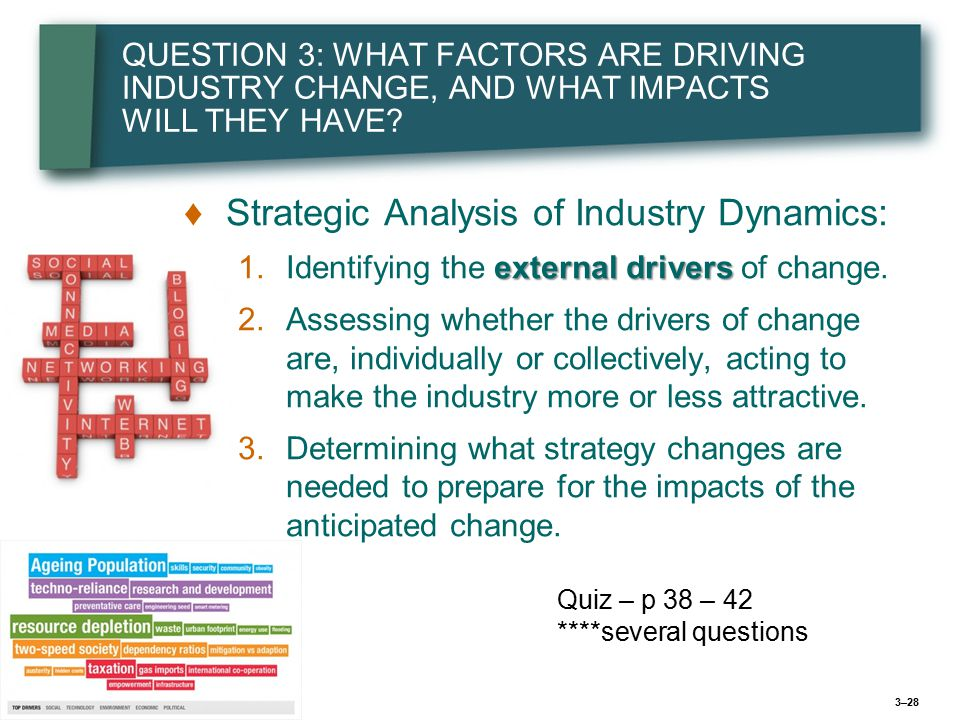 3–28 QUESTION 3: WHAT FACTORS ARE DRIVING INDUSTRY CHANGE, AND WHAT IMPACTS WILL THEY HAVE.