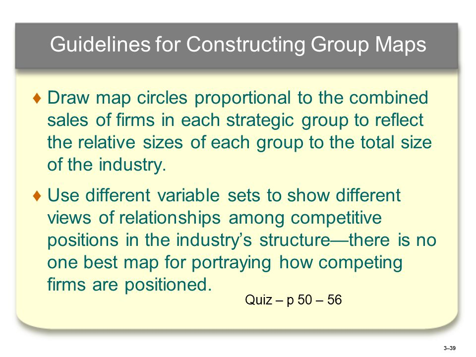 3–39 Guidelines for Constructing Group Maps ♦ ♦Draw map circles proportional to the combined sales of firms in each strategic group to reflect the relative sizes of each group to the total size of the industry.