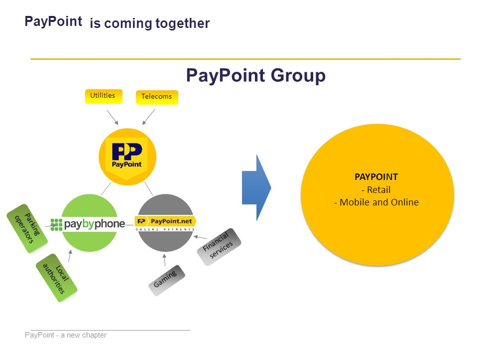 PayPoint - a new chapter PayPoint Telecoms Financial services Local authorities Parking operators Gaming Utilities PAYPOINT - Retail - Mobile and Online is coming together PayPoint Group