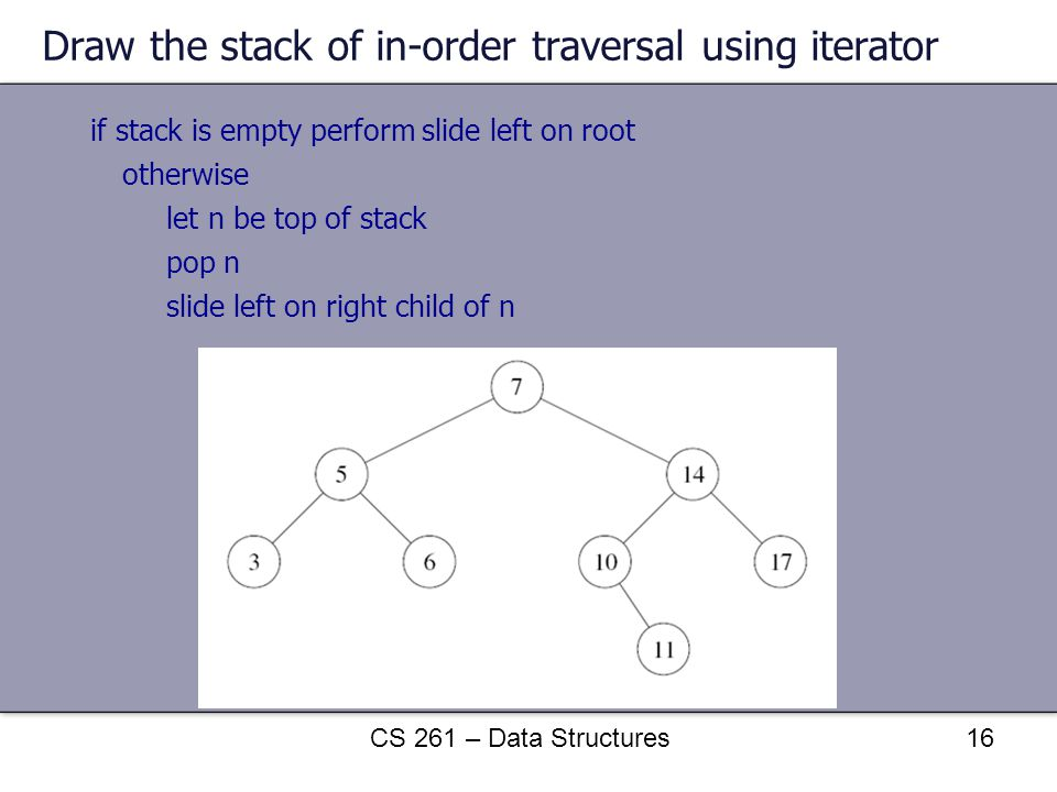 Draw the stack of in-order traversal using iterator if stack is empty perform slide left on root otherwise let n be top of stack pop n slide left on r