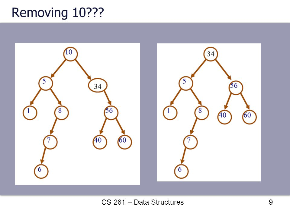 Removing 10??? CS 261 – Data Structures9
