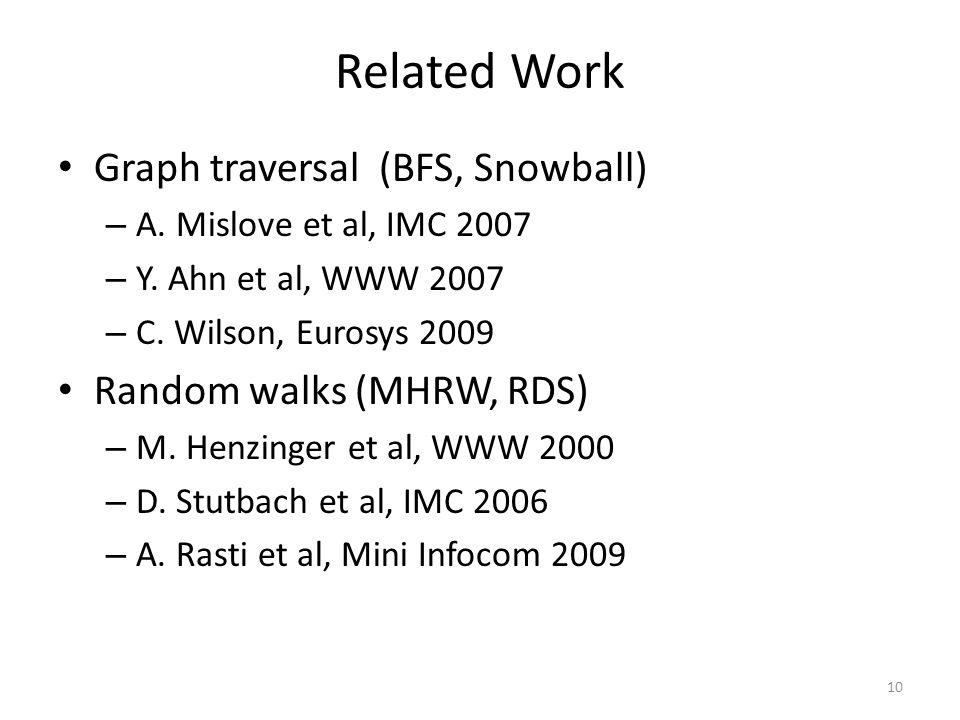 10 Related Work Graph traversal (BFS, Snowball) – A.