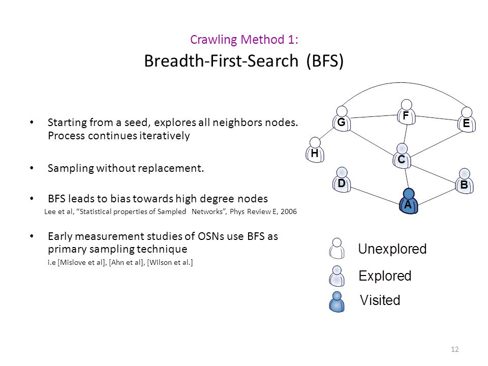 12 Crawling Method 1: Breadth-First-Search (BFS) Starting from a seed, explores all neighbors nodes. Process continues iteratively Sampling without re