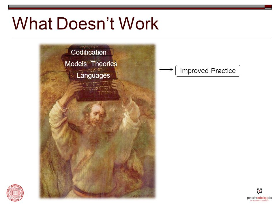 What Doesn't Work Codification Models, Theories Languages Improved Practice