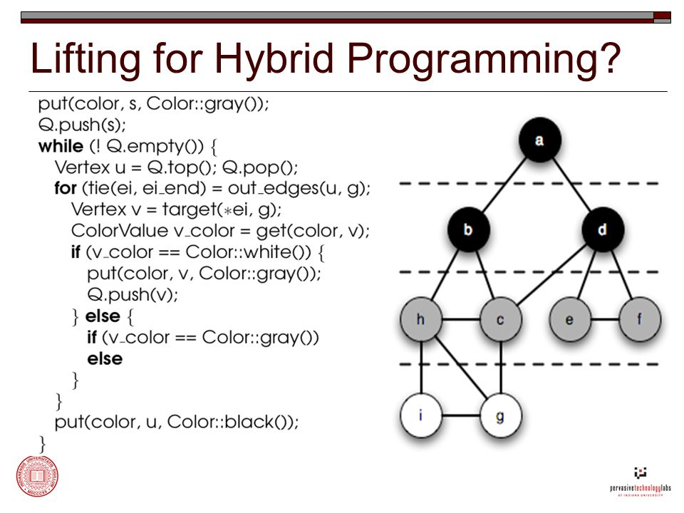 Lifting for Hybrid Programming