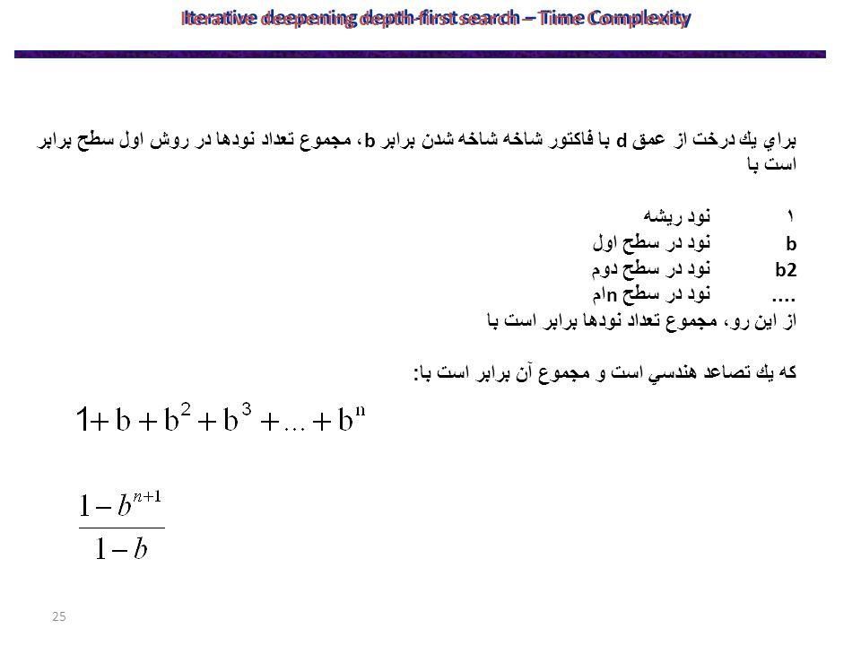 25 براي يك درخت از عمق d با فاكتور شاخه شاخه شدن برابر b ، مجموع تعداد نودها در روش اول سطح برابر است با ۱ نود ريشه b نود در سطح اول b2 نود در سطح دوم....