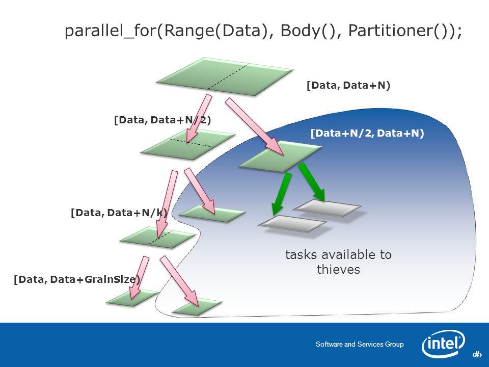 10 Software and Services Group 10 tasks available to thieves [Data, Data+N) [Data, Data+N/2) [Data+N/2, Data+N) [Data, Data+N/k) [Data, Data+GrainSize) parallel_for(Range(Data), Body(), Partitioner());