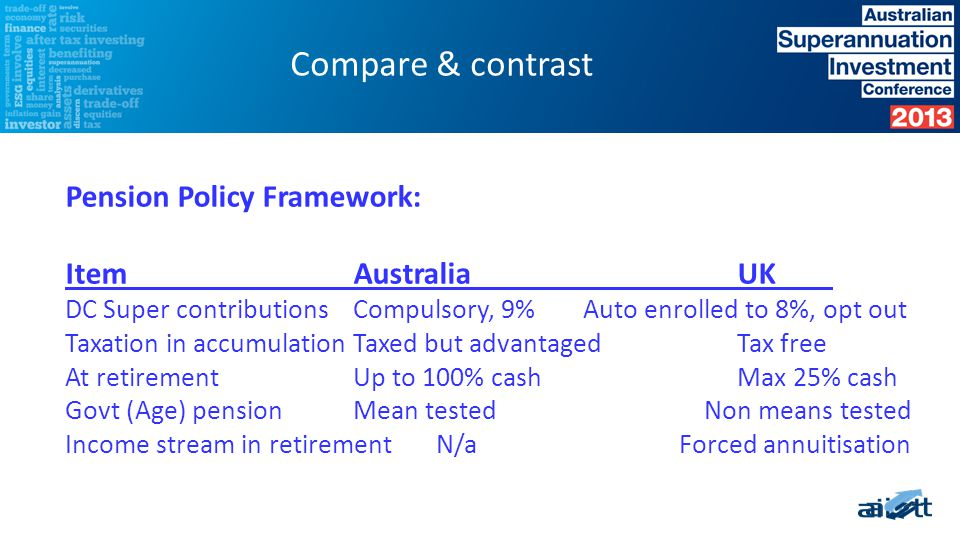 Pension Policy Framework: ItemAustraliaUK DC Super contributionsCompulsory, 9% Auto enrolled to 8%, opt out Taxation in accumulationTaxed but advantagedTax free At retirementUp to 100% cashMax 25% cash Govt (Age) pensionMean tested Non means tested Income stream in retirement N/a Forced annuitisation Compare & contrast