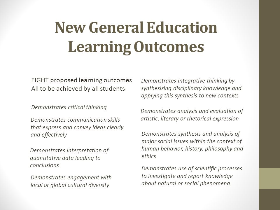New General Education Learning Outcomes Demonstrates communication skills that express and convey ideas clearly and effectively Demonstrates interpret