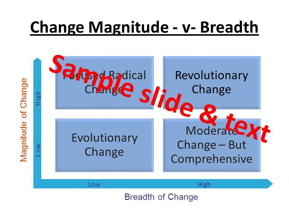Change Magnitude - v- Breadth Breadth of Change Magnitude of Change H i g h High L o w Low Focused Radical Change Revolutionary Change Evolutionary Ch