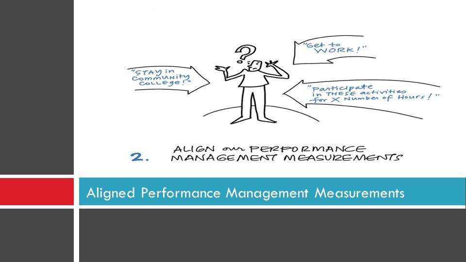 Aligned Performance Management Measurements