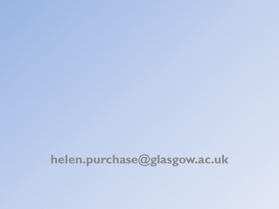 helen.purchase@glasgow.ac.uk