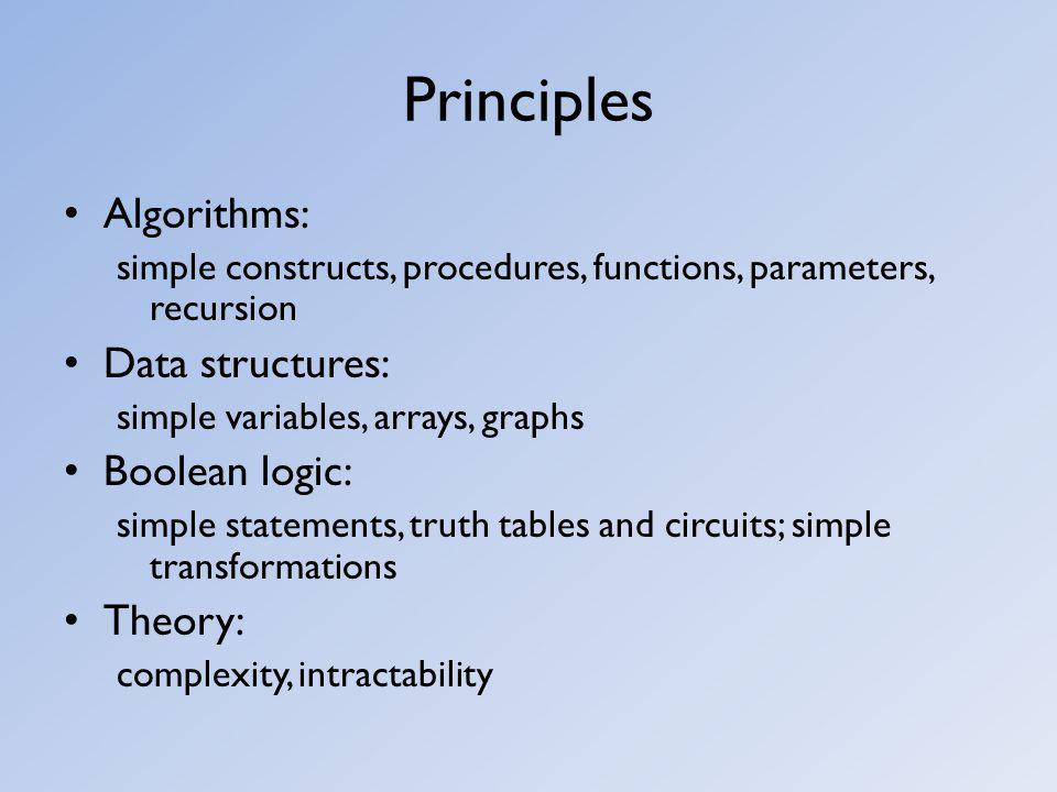 Principles Algorithms: simple constructs, procedures, functions, parameters, recursion Data structures: simple variables, arrays, graphs Boolean logic