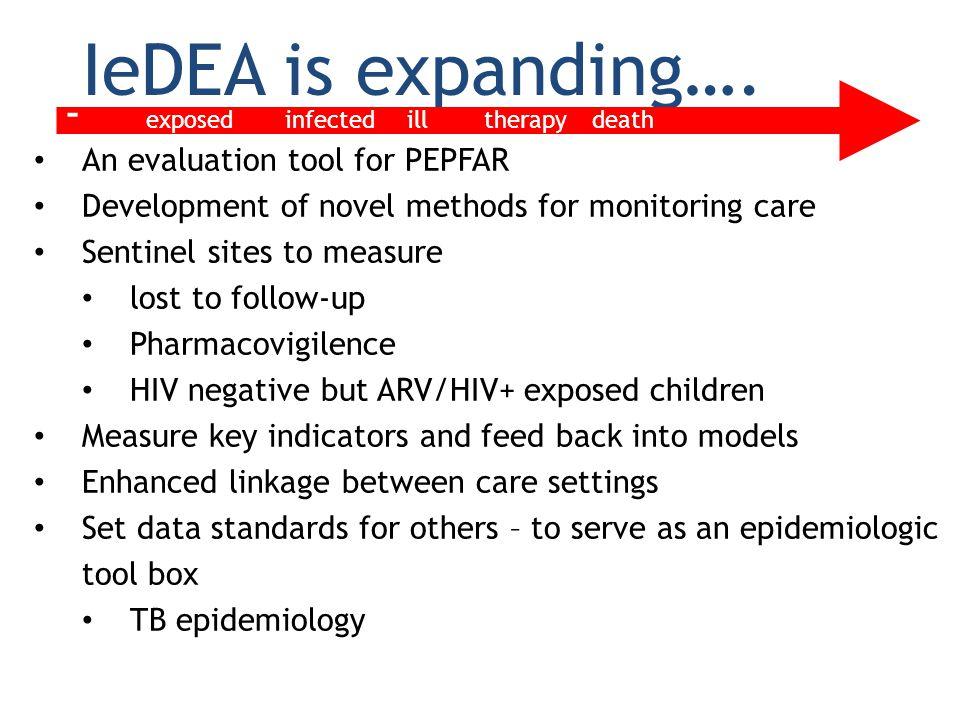 IeDEA is expanding….