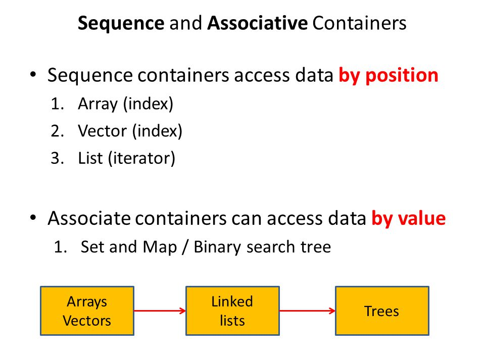 Sequence and Associative Containers Sequence containers access data by position 1.Array (index) 2.Vector (index) 3.List (iterator) Associate containers can access data by value 1.Set and Map / Binary search tree Arrays Vectors Linked lists Trees