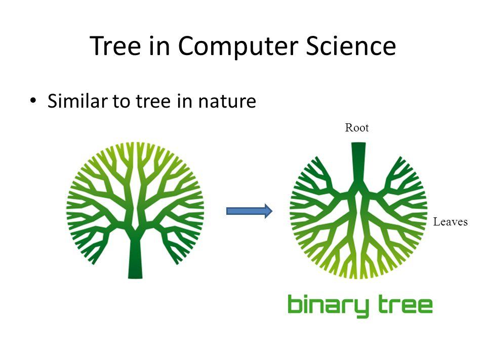 Main Index Contents 66 Main Index Contents Tree Structures Tree Structures Root Parent Child Edge Leaf Interior node Subtree Level Depth = max level