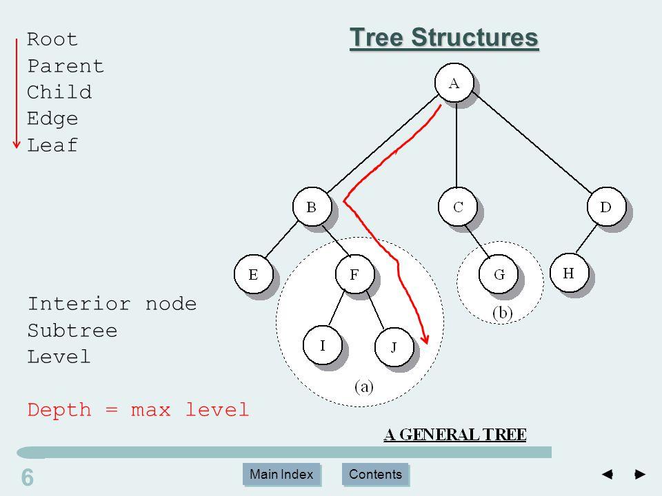 Main Index Contents 17 Main Index Contents Binary Tree Nodes