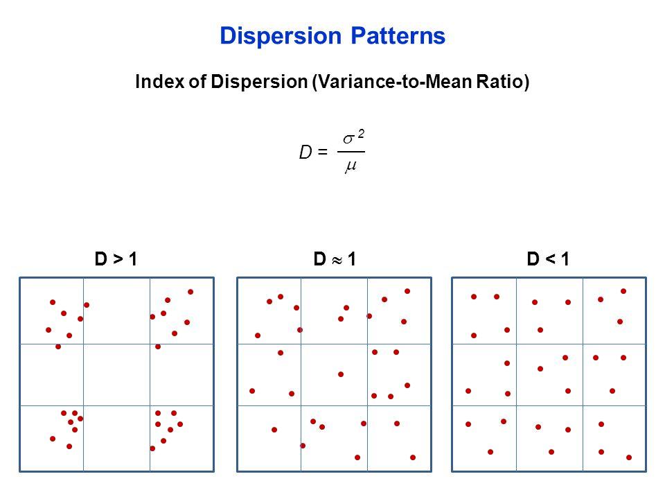 Index of Dispersion (Variance-to-Mean Ratio) Dispersion Patterns D =  2 2  D > 1 D  1 D < 1