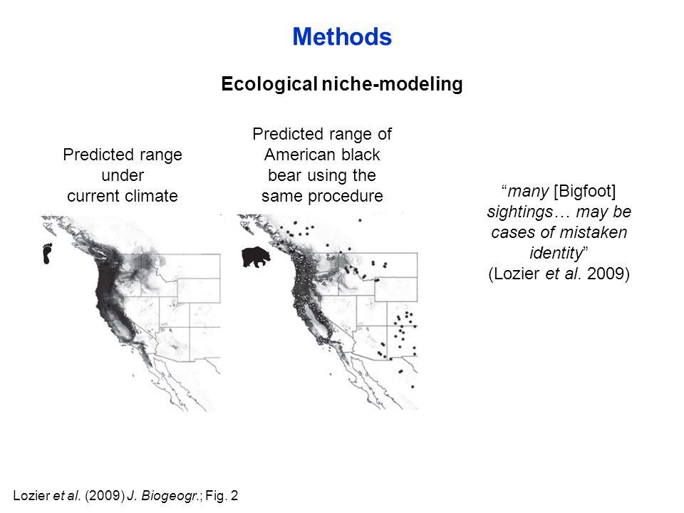 Ecological niche-modeling Methods Lozier et al. (2009) J.