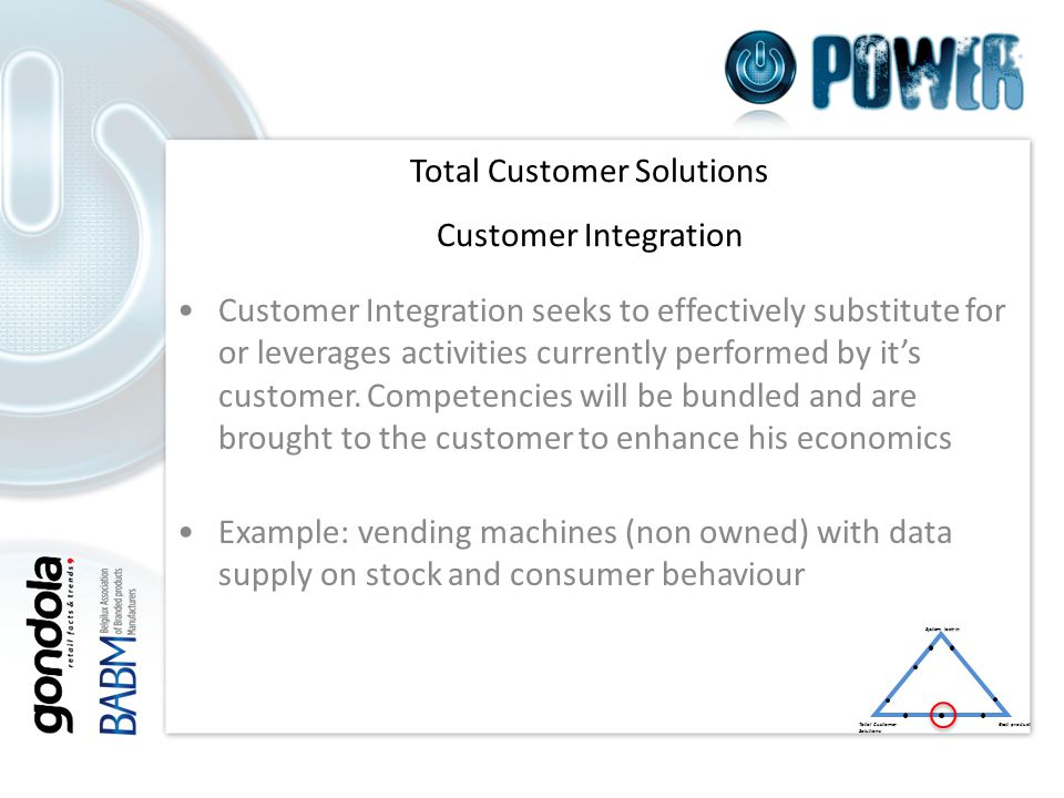 v Total Customer Solutions Customer Integration Customer Integration seeks to effectively substitute for or leverages activities currently performed by it's customer.