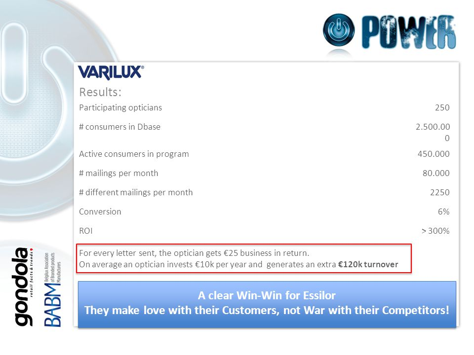 v Results: A clear Win-Win for Essilor They make love with their Customers, not War with their Competitors.