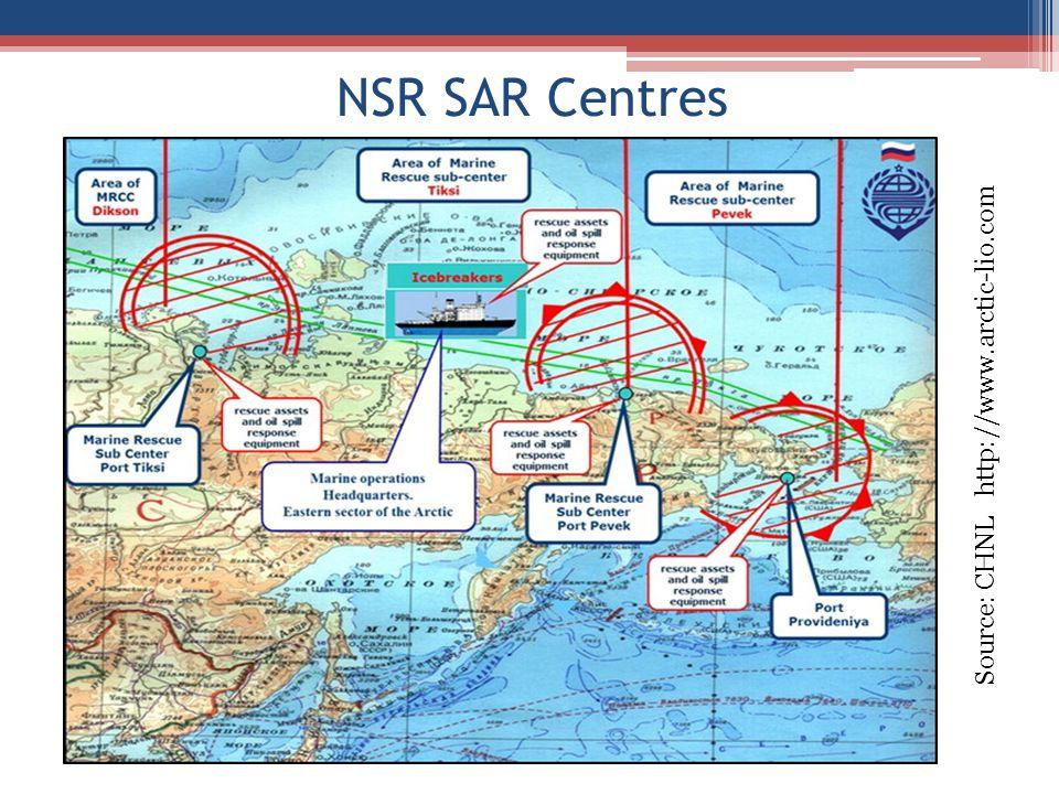 NSR SAR Centres Source: CHNL http://www.arctic-lio.com